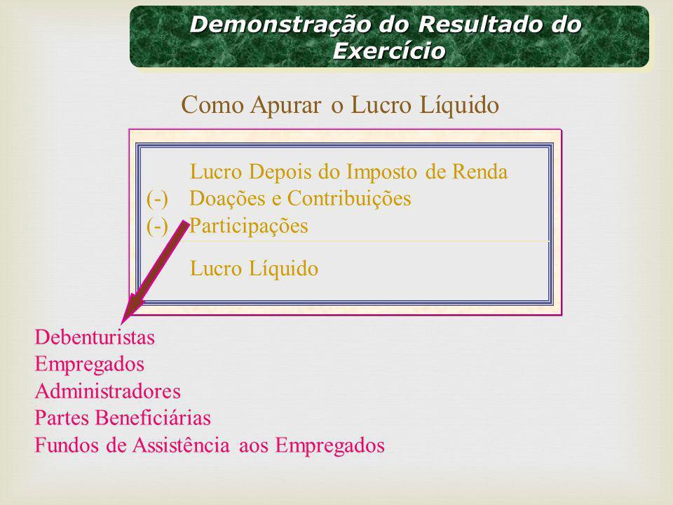 Como Apurar o Lucro Líquido Lucro Depois do Imposto de Renda (-)Doações e Contribuições (-) Participações Lucro Líquido Debenturistas Empregados Admin