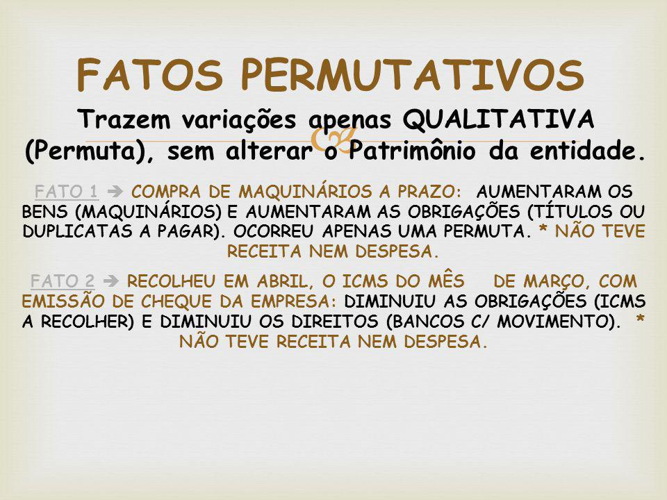  FATOS PERMUTATIVOS Trazem variações apenas QUALITATIVA (Permuta), sem alterar o Patrimônio da entidade. FATO 1  COMPRA DE MAQUINÁRIOS A PRAZO: AUME