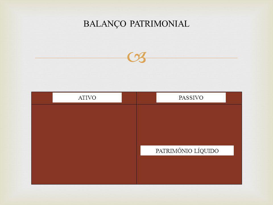  ATIVOPASSIVO PATRIMÔNIO LÍQUIDO BALANÇO PATRIMONIAL