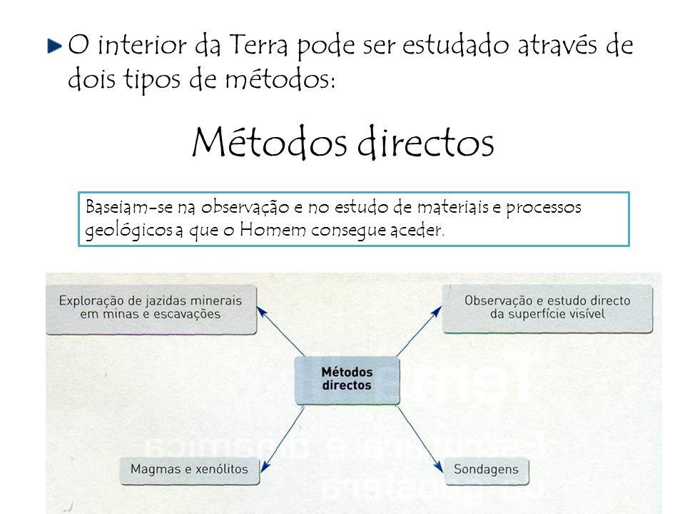 O interior da Terra pode ser estudado através de dois tipos de métodos: Métodos directos Baseiam-se na observação e no estudo de materiais e processos