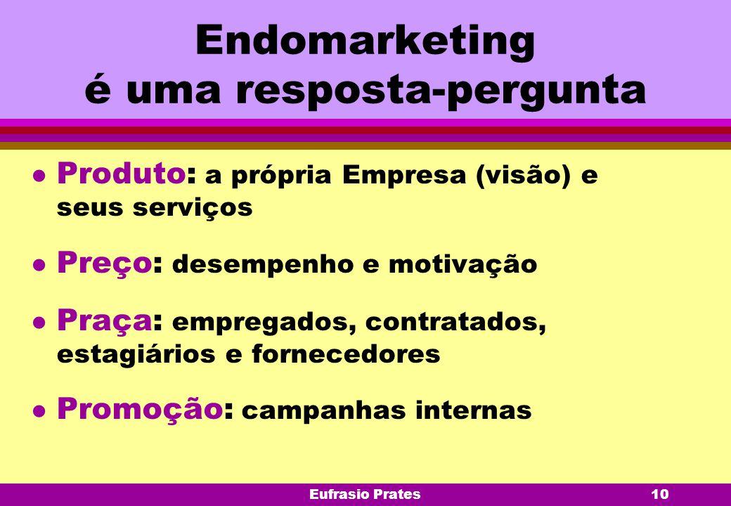 Eufrasio Prates10 Endomarketing é uma resposta-pergunta l Produto: a própria Empresa (visão) e seus serviços l Preço: desempenho e motivação l Praça: