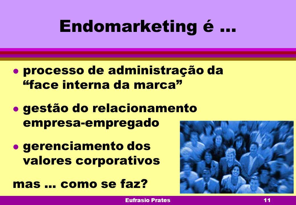 """Eufrasio Prates11 Endomarketing é... l processo de administração da """"face interna da marca"""" l gestão do relacionamento empresa-empregado l gerenciamen"""