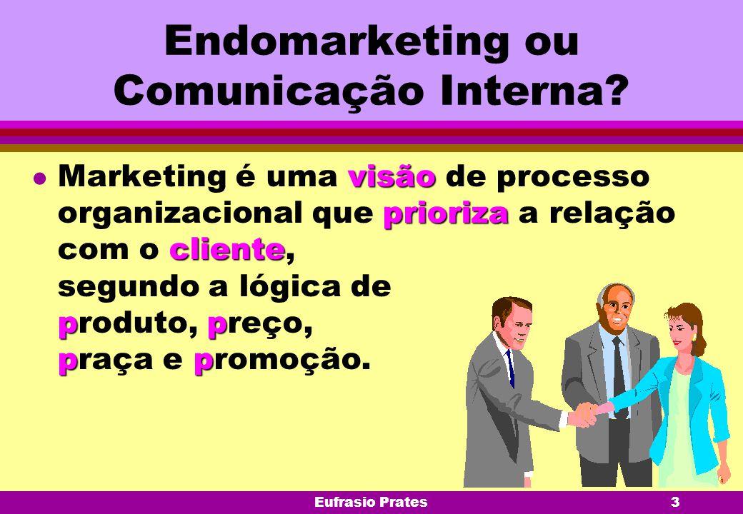 Eufrasio Prates3 Endomarketing ou Comunicação Interna? visão prioriza cliente pp pp l Marketing é uma visão de processo organizacional que prioriza a
