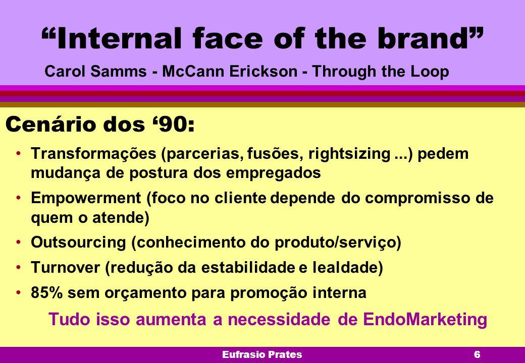 """Eufrasio Prates6 """"Internal face of the brand"""" Cenário dos '90: •Transformações (parcerias, fusões, rightsizing...) pedem mudança de postura dos empreg"""