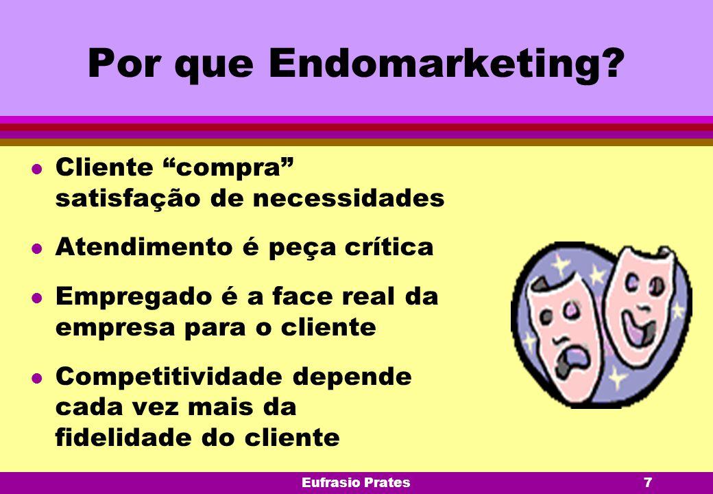 """Eufrasio Prates7 Por que Endomarketing? l Cliente """"compra"""" satisfação de necessidades l Atendimento é peça crítica l Empregado é a face real da empres"""