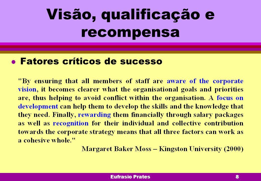 Eufrasio Prates8 Visão, qualificação e recompensa l Fatores críticos de sucesso