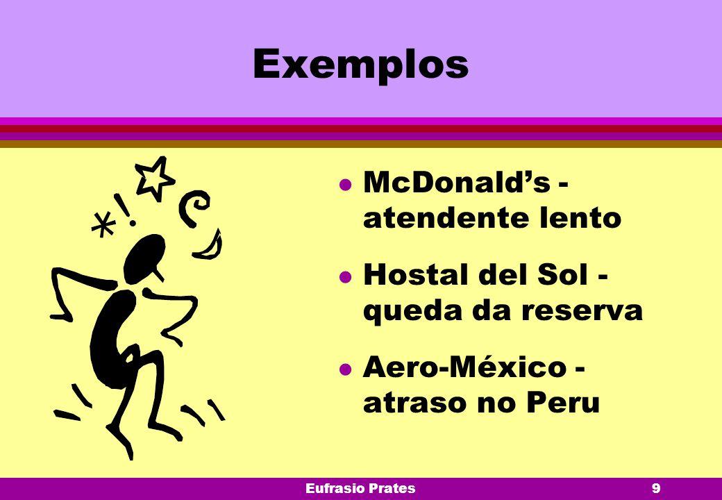 Eufrasio Prates9 Exemplos l McDonald's - atendente lento l Hostal del Sol - queda da reserva l Aero-México - atraso no Peru