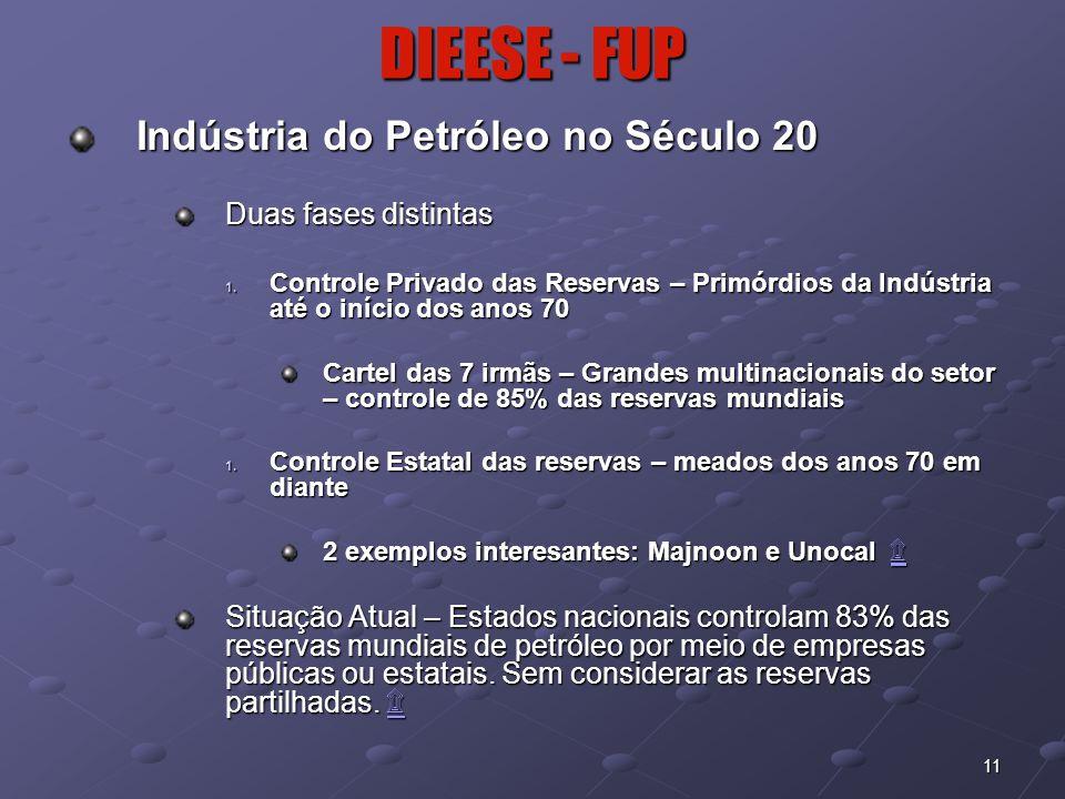 11 DIEESE - FUP Indústria do Petróleo no Século 20 Duas fases distintas 1. Controle Privado das Reservas – Primórdios da Indústria até o início dos an