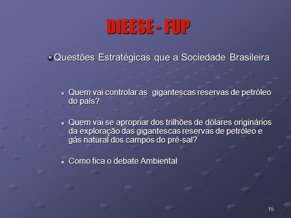 15 DIEESE - FUP Questões Estratégicas que a Sociedade Brasileira  Quem vai controlar as gigantescas reservas de petróleo do país?  Quem vai se aprop