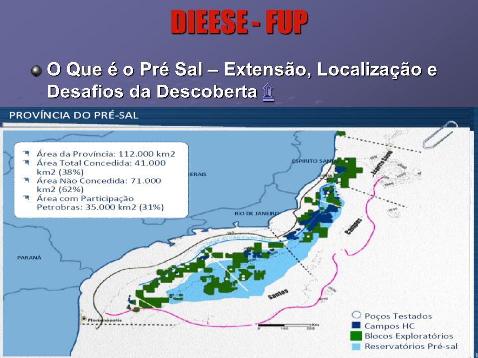 2 DIEESE - FUP O Que é o Pré Sal – Extensão, Localização e Desafios da Descoberta ۩ ۩