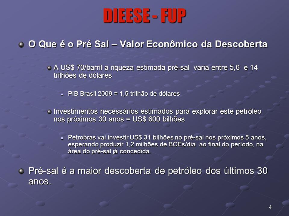 4 DIEESE - FUP O Que é o Pré Sal – Valor Econômico da Descoberta A US$ 70/barril a riqueza estimada pré-sal varia entre 5,6 e 14 trilhões de dólares 