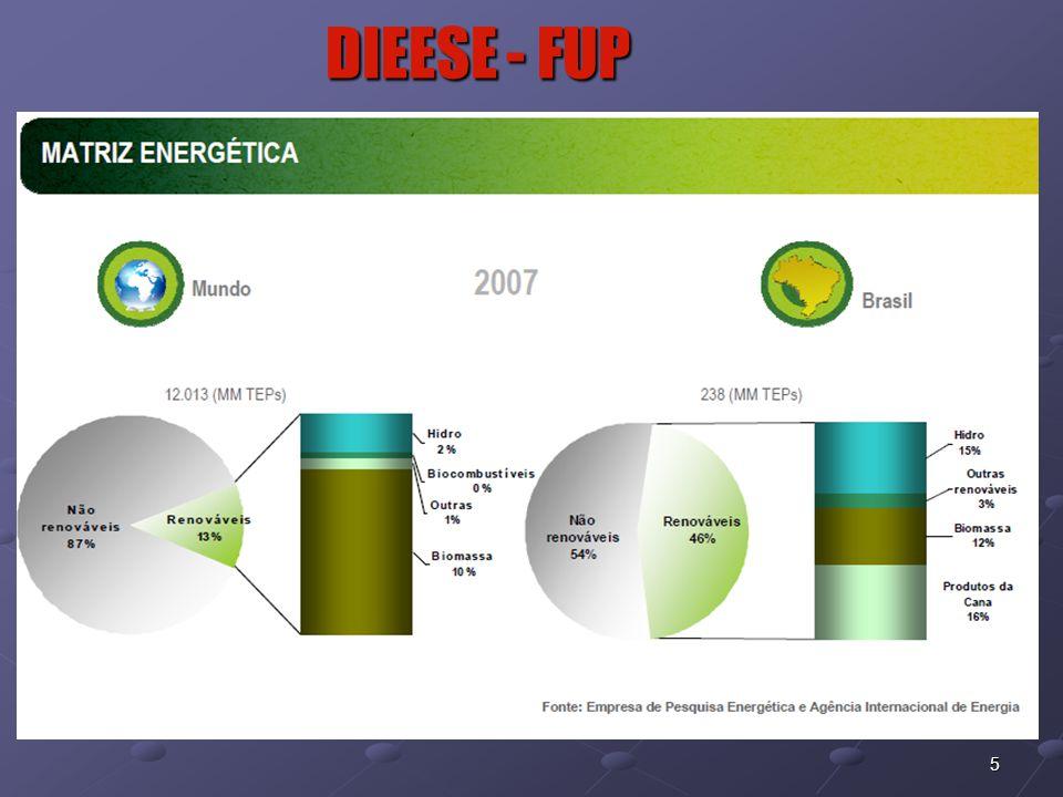 16 DIEESE - FUP www.dieese.org.br Muito Obrigado