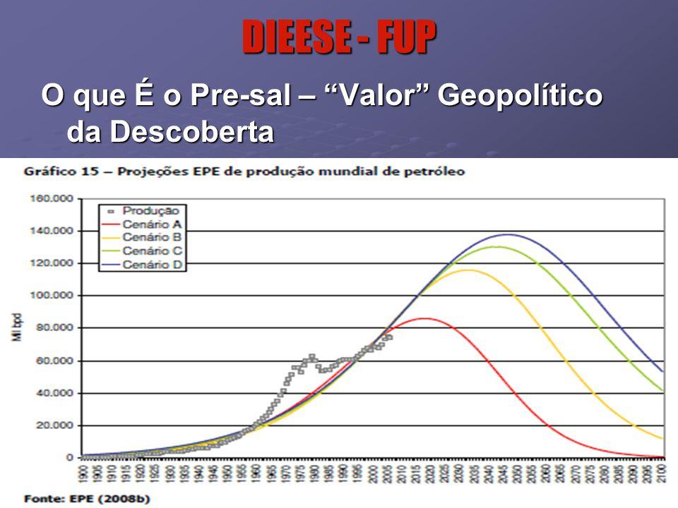 9 DIEESE - FUP Maiores Déficits Mundiais de Petróleo Fonte: BP Statistical Review of World Energy June 2009