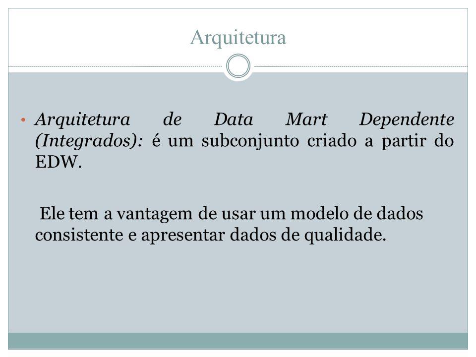 Arquitetura • Arquitetura de Data Mart Dependente (Integrados): é um subconjunto criado a partir do EDW. Ele tem a vantagem de usar um modelo de dados