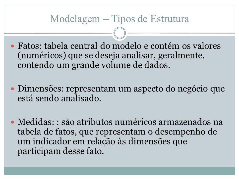 Modelagem – Tipos de Estrutura  Fatos: tabela central do modelo e contém os valores (numéricos) que se deseja analisar, geralmente, contendo um grand