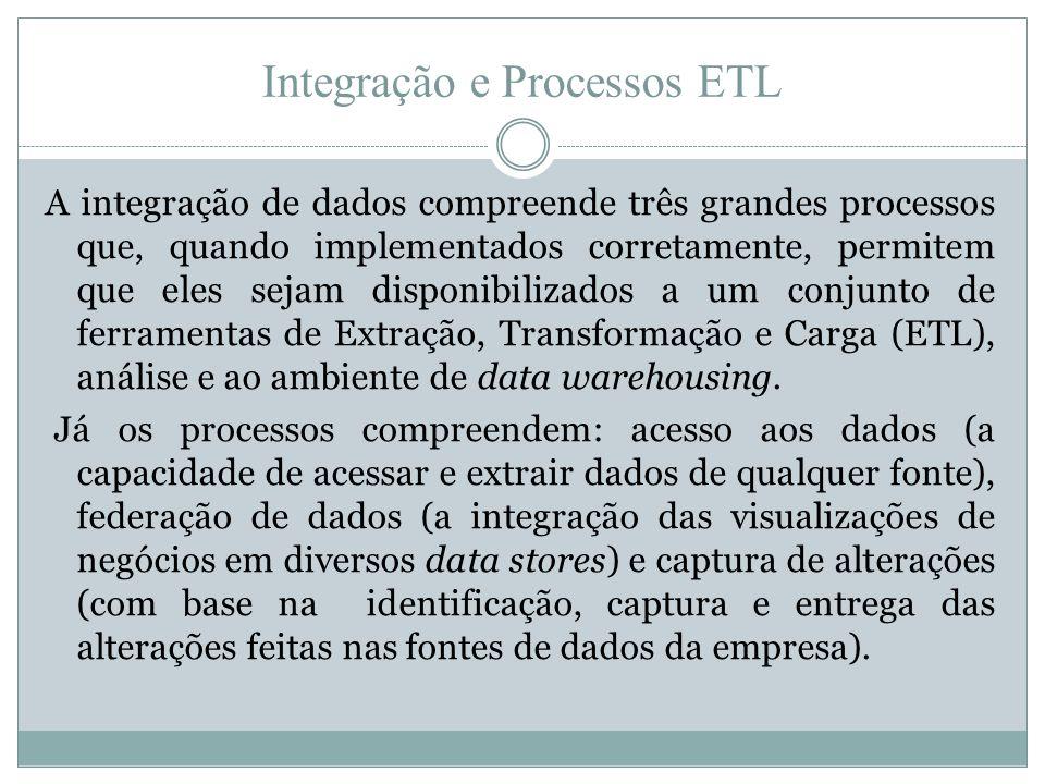 Integração e Processos ETL A integração de dados compreende três grandes processos que, quando implementados corretamente, permitem que eles sejam dis
