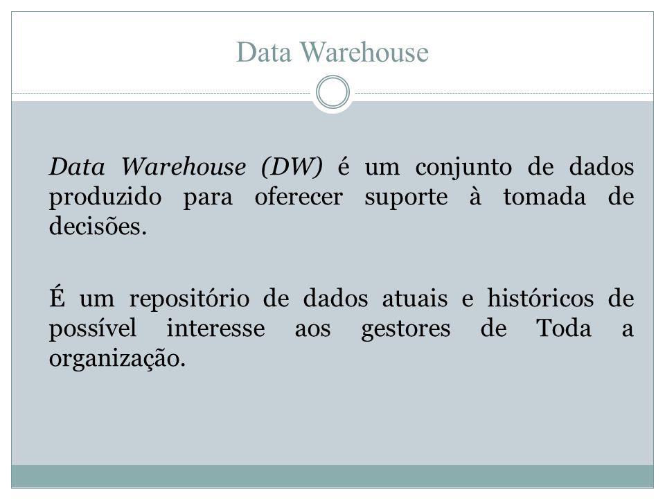 Data Warehouse Características: • Os dados, normalmente, são estruturados de modo a estarem disponíveis em um formato pronto para atividades de processamento analítico.