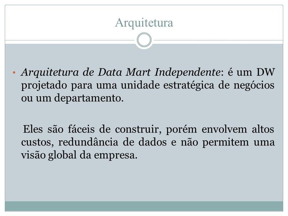 Arquitetura • Arquitetura de Data Mart Independente: é um DW projetado para uma unidade estratégica de negócios ou um departamento. Eles são fáceis de
