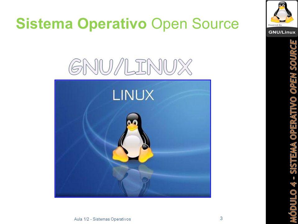 Sistema Operativo Open Source Aula 1/2 - Sistemas Operativos 3