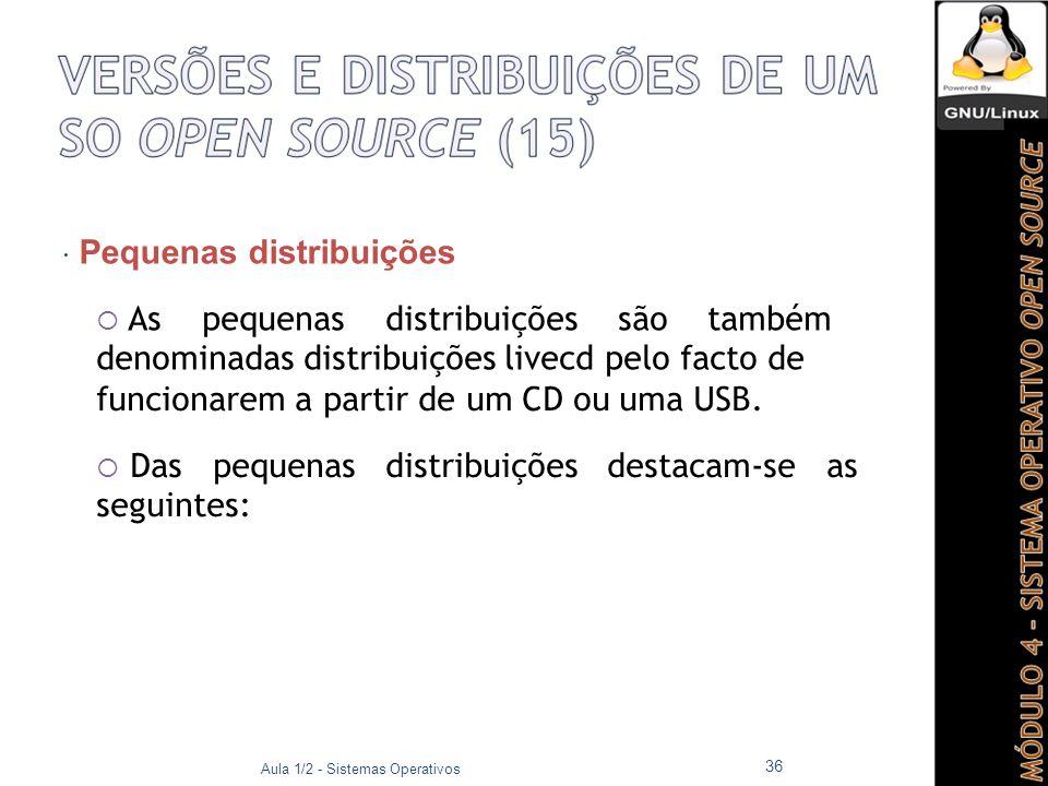  Pequenas distribuições  As pequenas distribuições são também denominadas distribuições livecd pelo facto de funcionarem a partir de um CD ou uma USB.