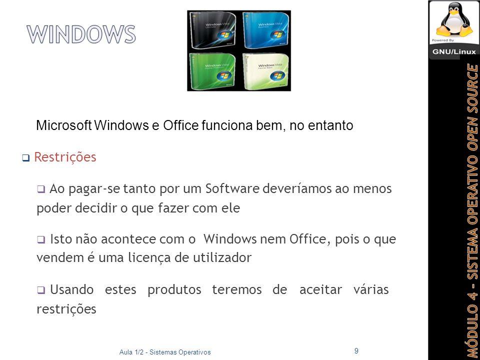 Microsoft Windows e Office funciona bem, no entanto  Restrições  Ao pagar-se tanto por um Software deveríamos ao menos poder decidir o que fazer com ele  Isto não acontece com o Windows nem Office, pois o que vendem é uma licença de utilizador  Usando estes produtos teremos de aceitar várias restrições Aula 1/2 - Sistemas Operativos 9