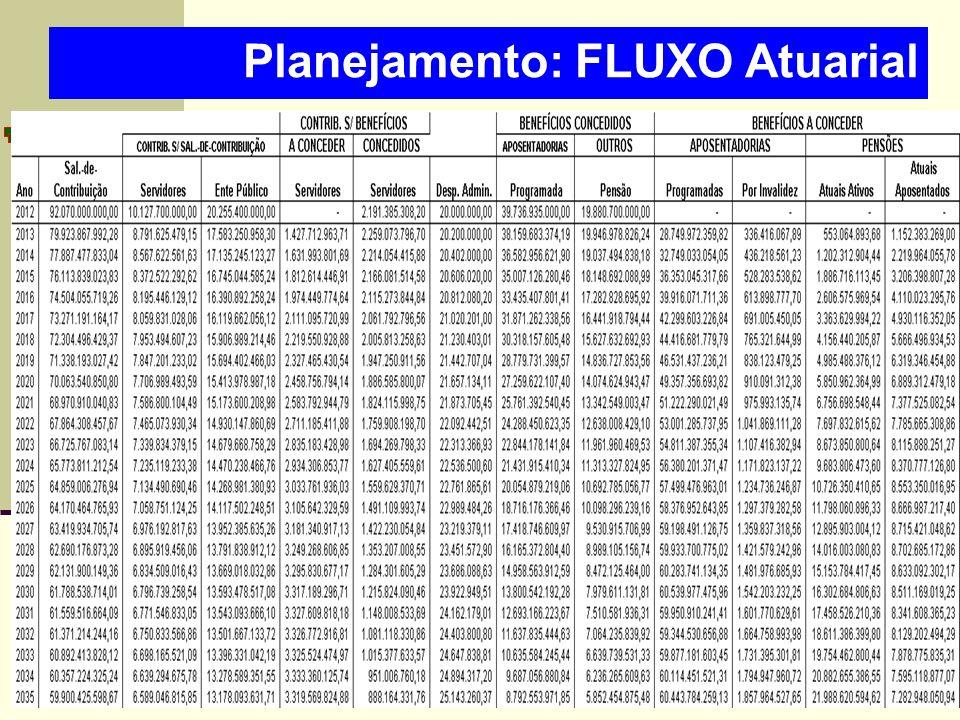 Planejamento: FLUXO Atuarial