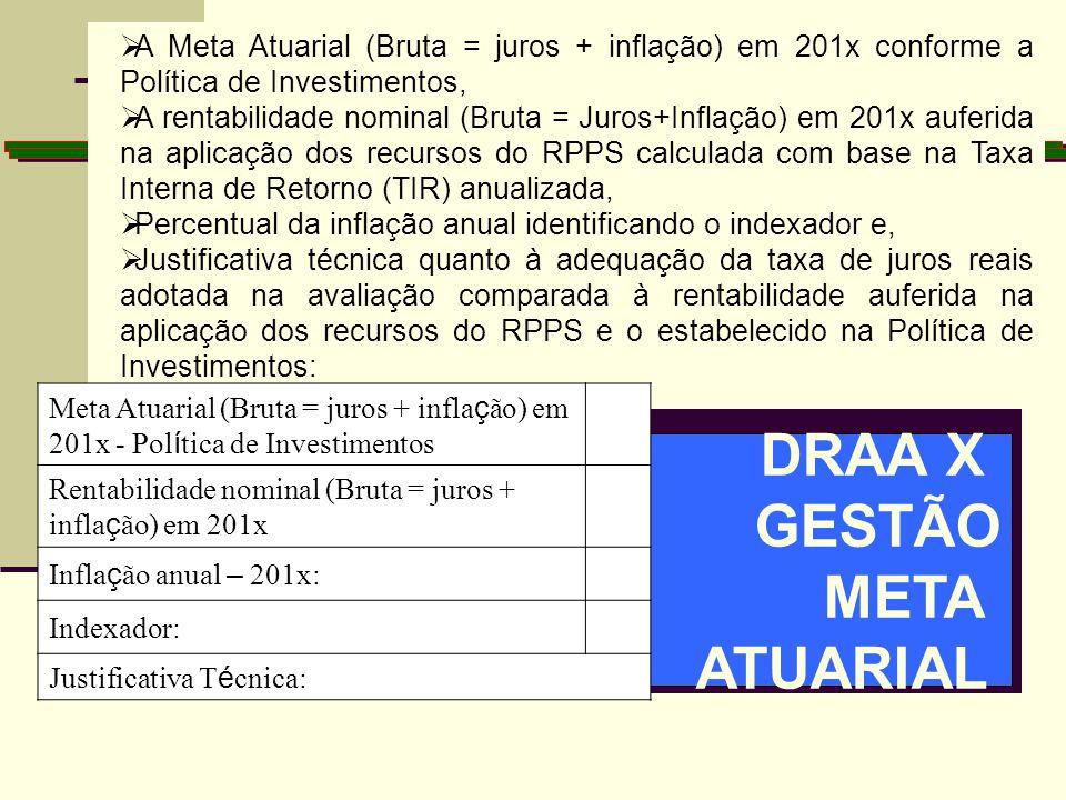 DRAA X GESTÃO META ATUARIAL  A Meta Atuarial (Bruta = juros + inflação) em 201x conforme a Política de Investimentos,  A rentabilidade nominal (Brut