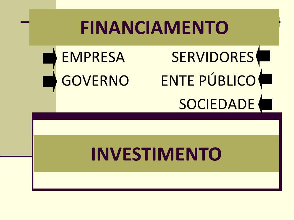 FINANCIAMENTO EMPRESA SERVIDORES GOVERNO ENTE PÚBLICO SOCIEDADE INVESTIMENTO