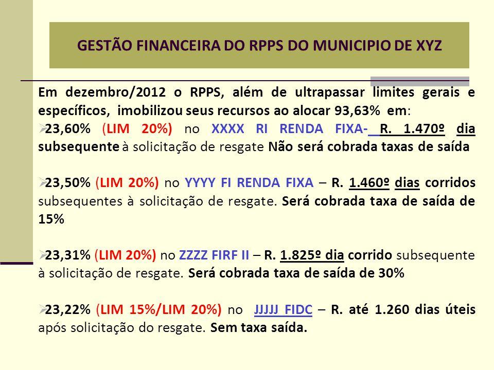 GESTÃO FINANCEIRA DO RPPS DO MUNICIPIO DE XYZ Em dezembro/2012 o RPPS, além de ultrapassar limites gerais e específicos, imobilizou seus recursos ao a