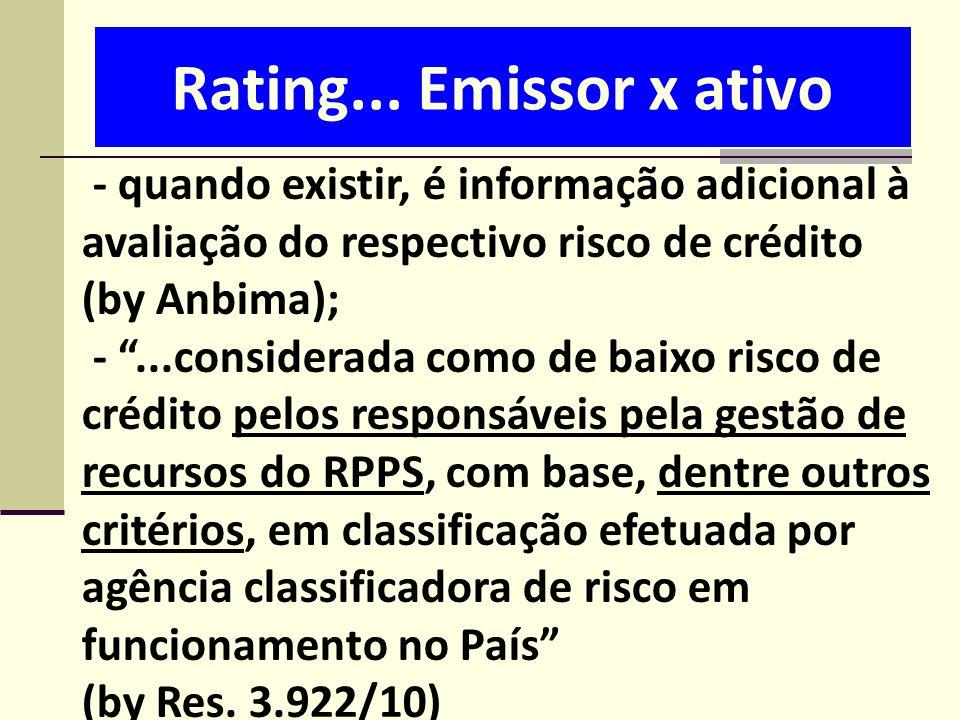 """Rating... Emissor x ativo - quando existir, é informação adicional à avaliação do respectivo risco de crédito (by Anbima); - """"...considerada como de b"""