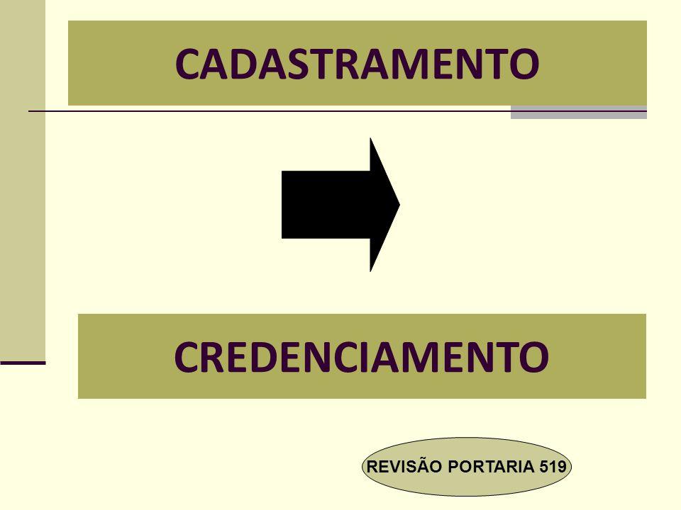 CADASTRAMENTO CREDENCIAMENTO REVISÃO PORTARIA 519