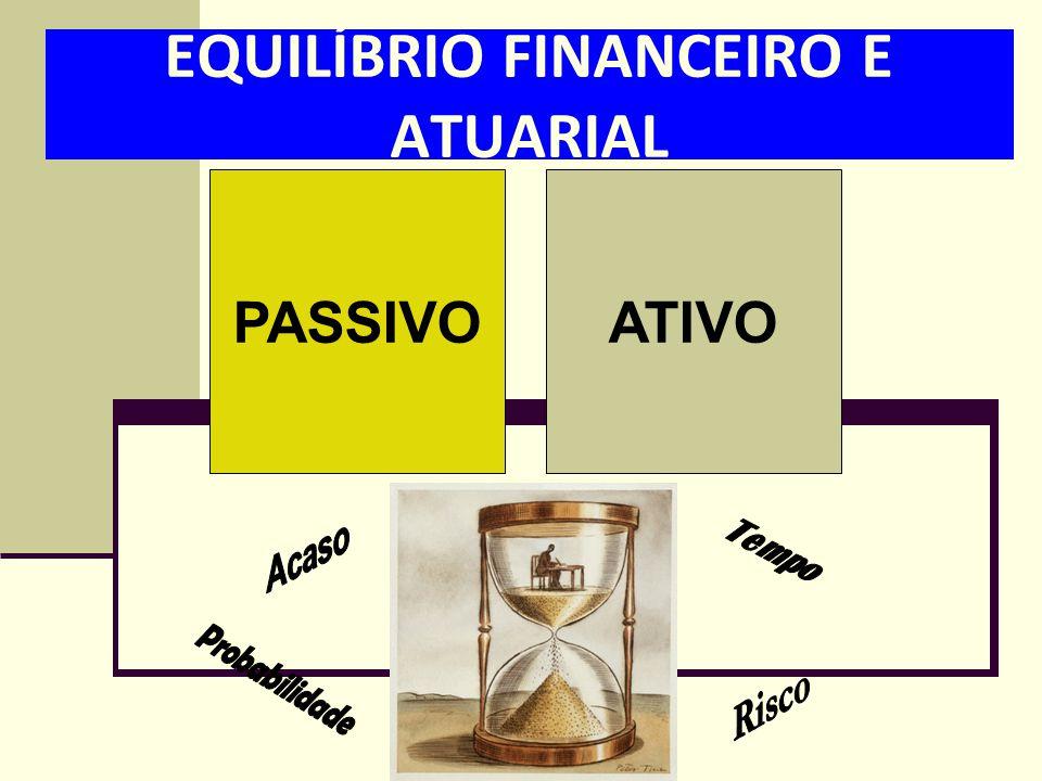 EQUILÍBRIO FINANCEIRO E ATUARIAL ATIVOPASSIVO
