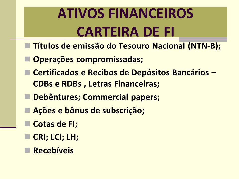 ATIVOS FINANCEIROS CARTEIRA DE FI  Títulos de emissão do Tesouro Nacional (NTN-B);  Operações compromissadas;  Certificados e Recibos de Depósitos