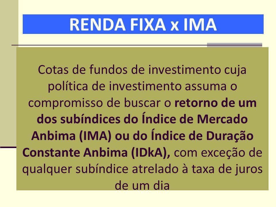 RENDA FIXA x IMA Cotas de fundos de investimento cuja política de investimento assuma o compromisso de buscar o retorno de um dos subíndices do Índice