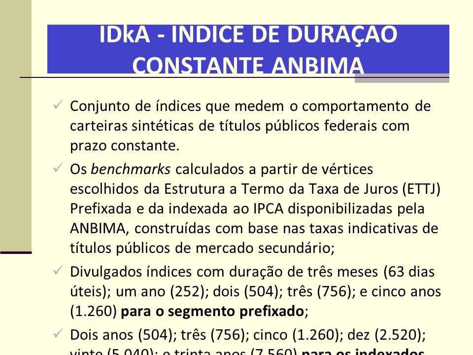 IDkA - ÍNDICE DE DURAÇÃO CONSTANTE ANBIMA  Conjunto de índices que medem o comportamento de carteiras sintéticas de títulos públicos federais com pra