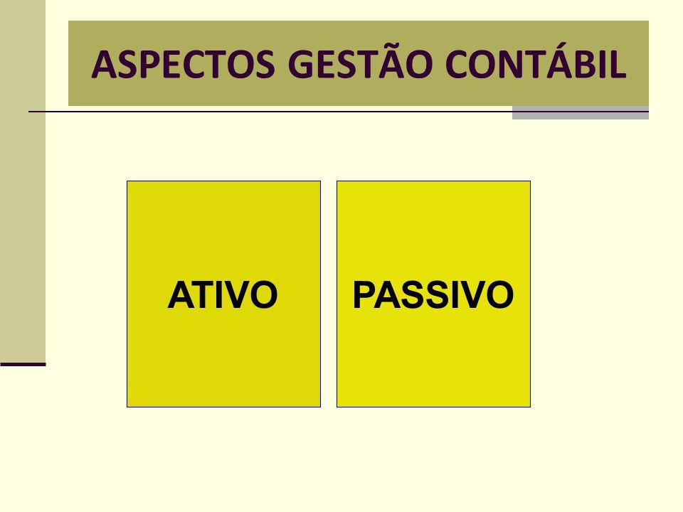 ASPECTOS GESTÃO CONTÁBIL PASSIVOATIVO