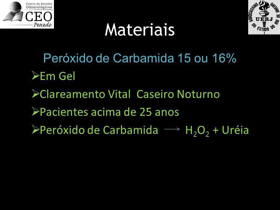 Materiais Peróxido de Carbamida 15 ou 16%  Em Gel  Clareamento Vital Caseiro Noturno  Pacientes acima de 25 anos  Peróxido de Carbamida H 2 O 2 +