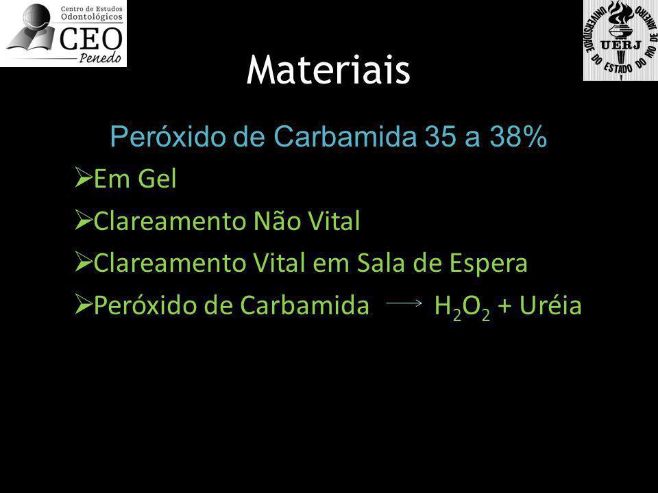 Materiais Peróxido de Carbamida 35 a 38%  Em Gel  Clareamento Não Vital  Clareamento Vital em Sala de Espera  Peróxido de Carbamida H 2 O 2 + Uréi