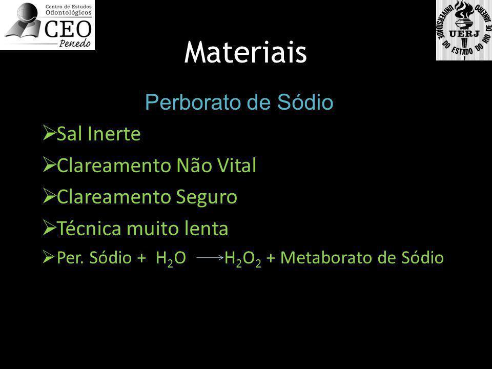 Materiais Perborato de Sódio  Sal Inerte  Clareamento Não Vital  Clareamento Seguro  Técnica muito lenta  Per. Sódio + H 2 O H 2 O 2 + Metaborato