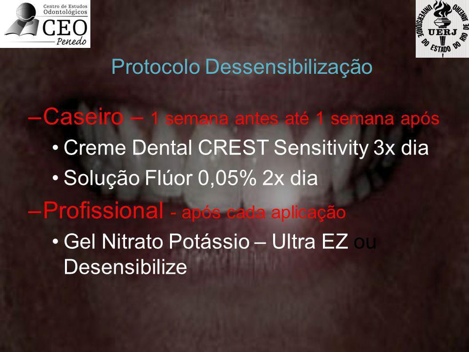 –Caseiro – 1 semana antes até 1 semana após •Creme Dental CREST Sensitivity 3x dia •Solução Flúor 0,05% 2x dia –Profissional - após cada aplicação •Ge