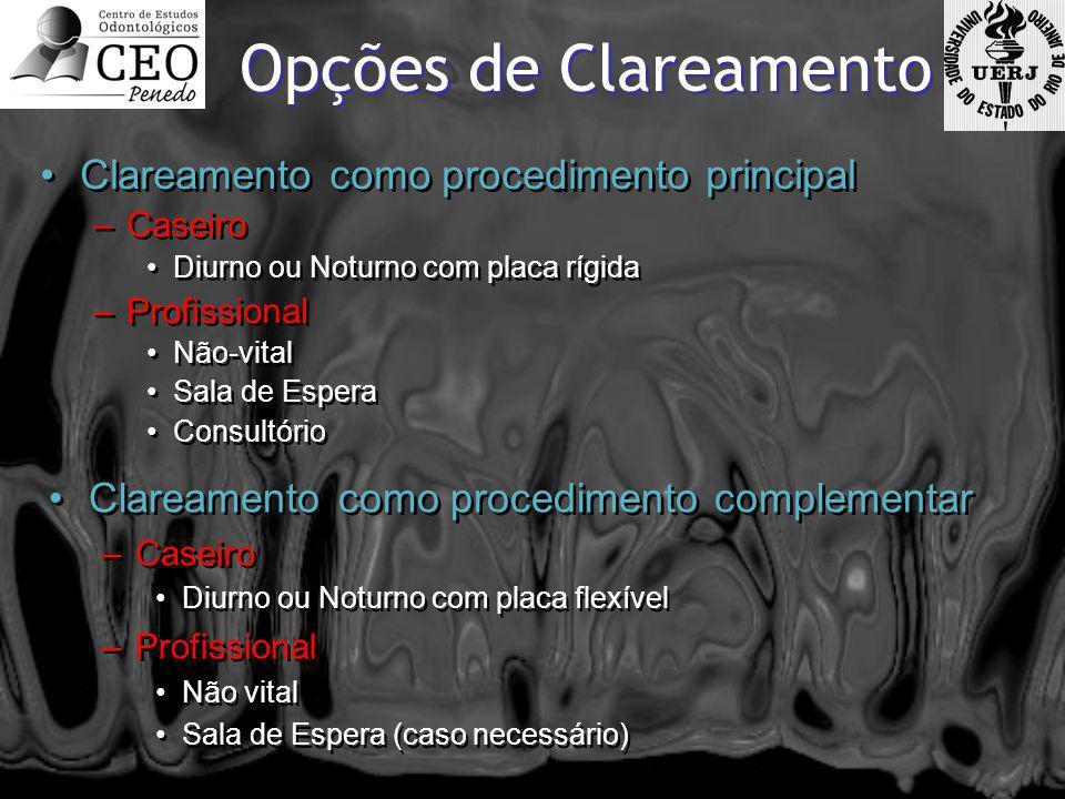 Opções de Clareamento •Clareamento como procedimento principal –Caseiro •Diurno ou Noturno com placa rígida –Profissional •Não-vital •Sala de Espera •