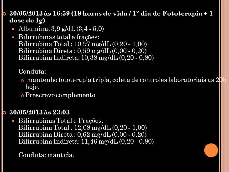 30/05/2013 às 16:59 (19 horas de vida / 1º dia de Fototerapia + 1 dose de Ig)  Albumina: 3,9 g/dL (3,4 - 5,0)  Bilirrubinas total e frações: Bilirru