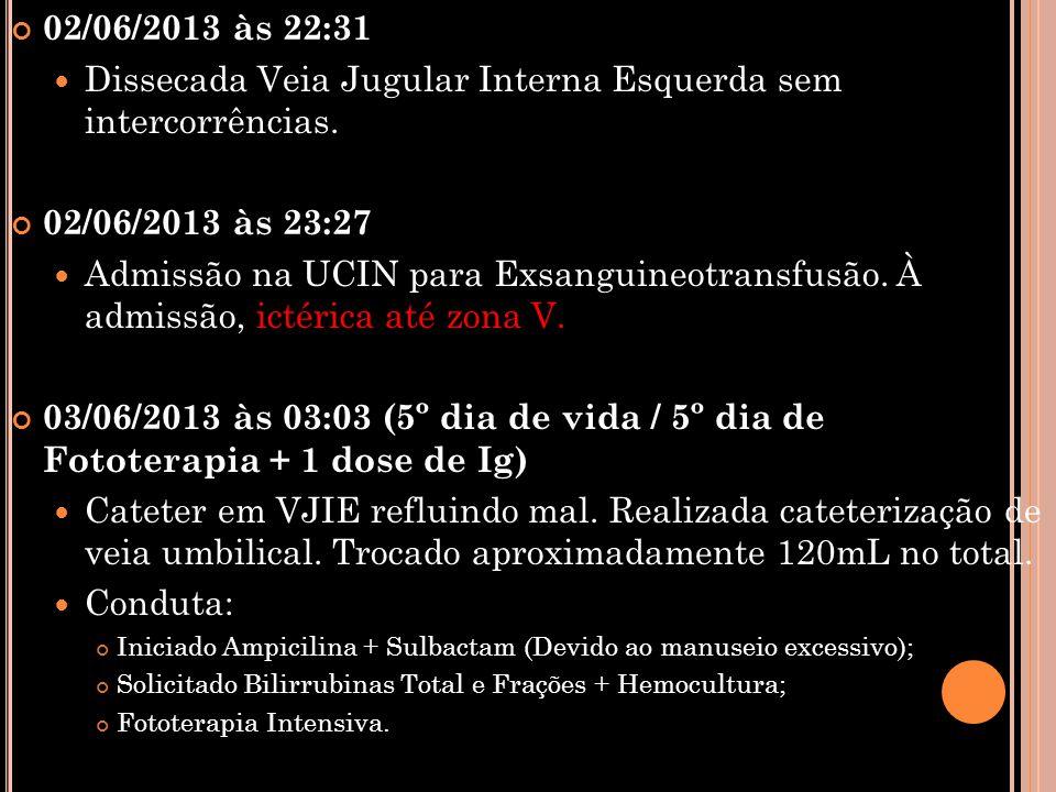 02/06/2013 às 22:31  Dissecada Veia Jugular Interna Esquerda sem intercorrências. 02/06/2013 às 23:27  Admissão na UCIN para Exsanguineotransfusão.