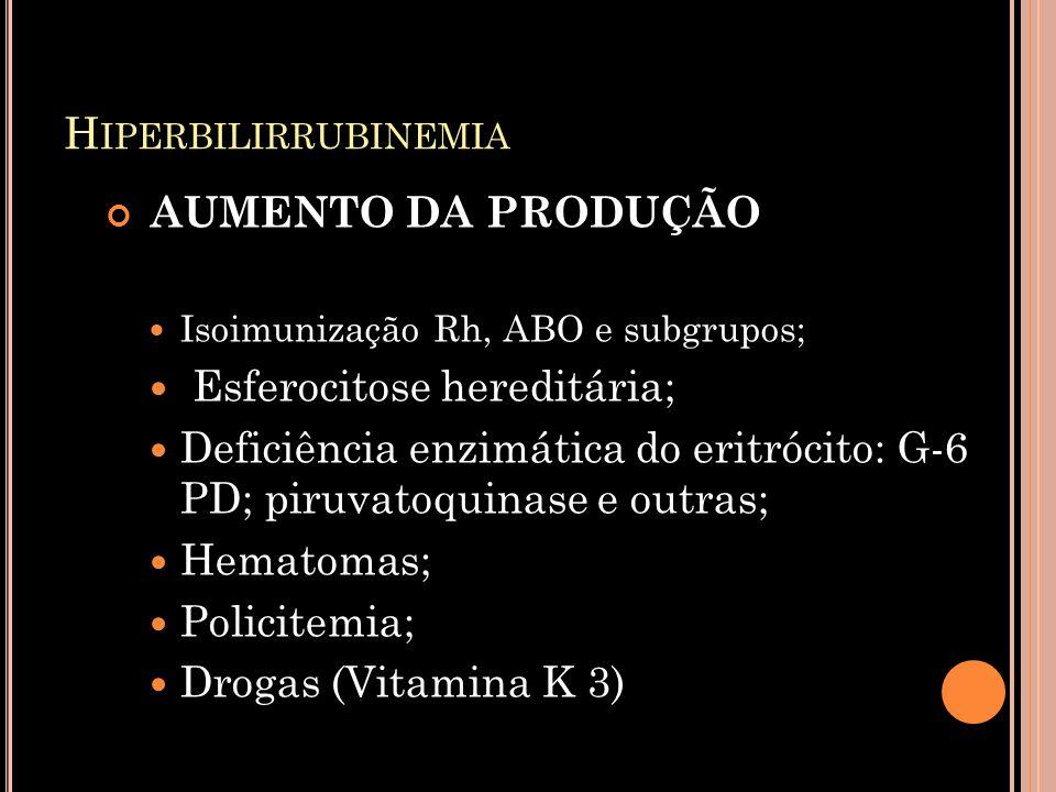 H IPERBILIRRUBINEMIA AUMENTO DA PRODUÇÃO  Isoimunização Rh, ABO e subgrupos;  Esferocitose hereditária;  Deficiência enzimática do eritrócito: G-6