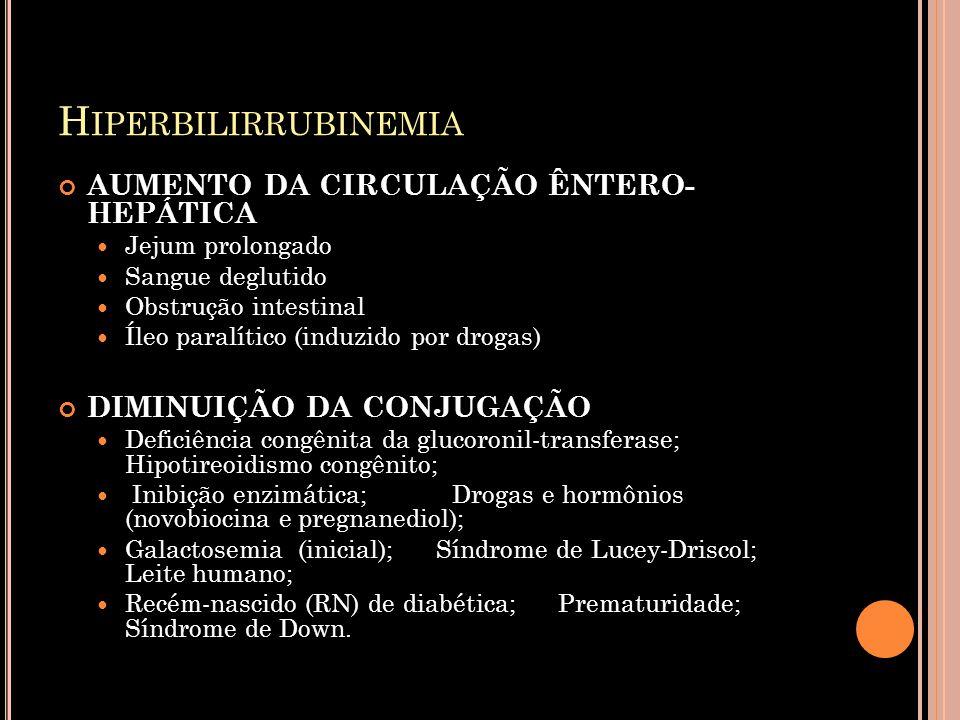 H IPERBILIRRUBINEMIA AUMENTO DA CIRCULAÇÃO ÊNTERO- HEPÁTICA  Jejum prolongado  Sangue deglutido  Obstrução intestinal  Íleo paralítico (induzido p
