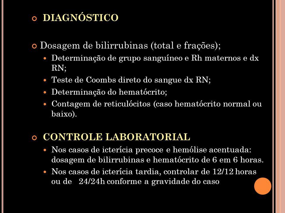 DIAGNÓSTICO Dosagem de bilirrubinas (total e frações);  Determinação de grupo sanguíneo e Rh maternos e dx RN;  Teste de Coombs direto do sangue dx