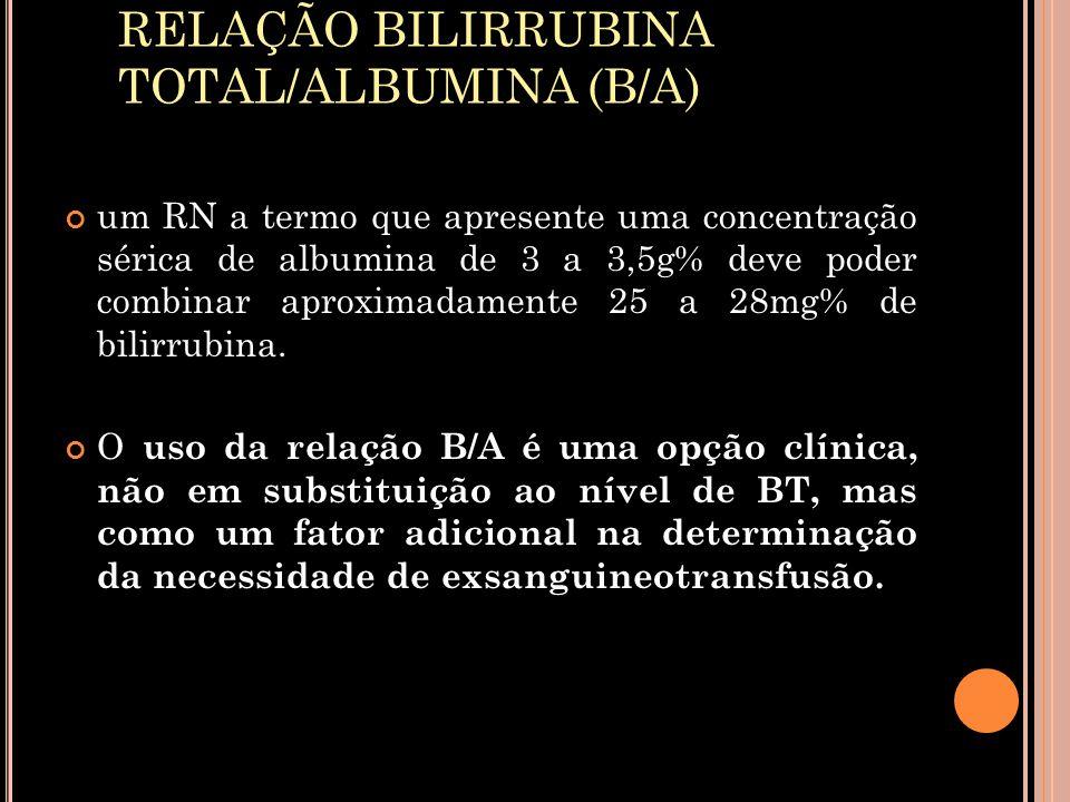 RELAÇÃO BILIRRUBINA TOTAL/ALBUMINA (B/A) um RN a termo que apresente uma concentração sérica de albumina de 3 a 3,5g% deve poder combinar aproximadame