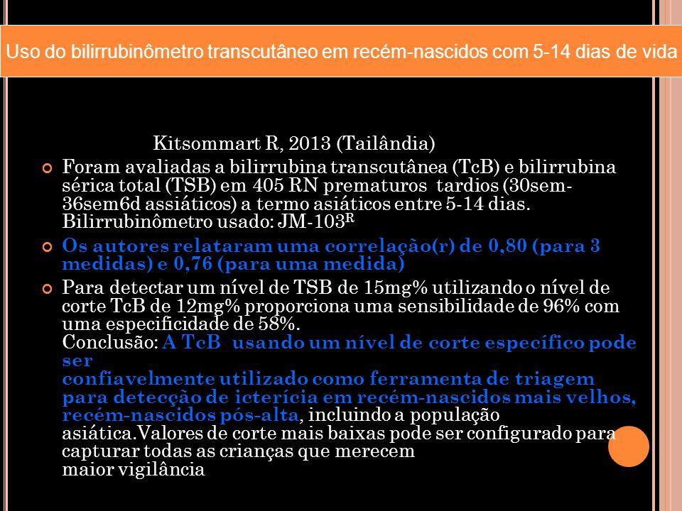 Kitsommart R, 2013 (Tailândia) Foram avaliadas a bilirrubina transcutânea (TcB) e bilirrubina sérica total (TSB) em 405 RN prematuros tardios (30sem-