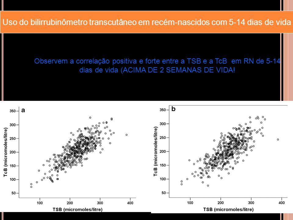 Observem a correlação positiva e forte entre a TSB e a TcB em RN de 5-14 dias de vida (ACIMA DE 2 SEMANAS DE VIDA!