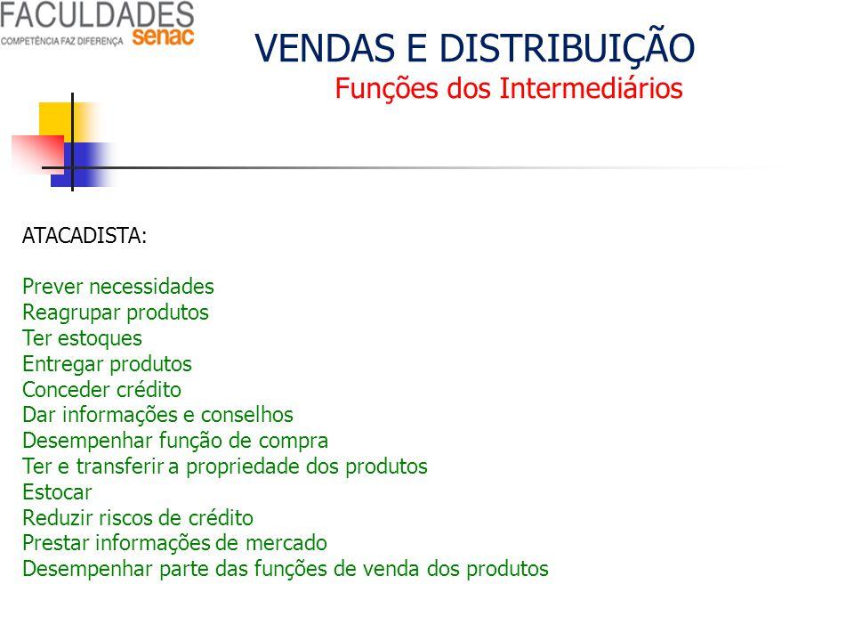 VENDAS E DISTRIBUIÇÃO Funções dos Intermediários ATACADISTA: Prever necessidades Reagrupar produtos Ter estoques Entregar produtos Conceder crédito Da